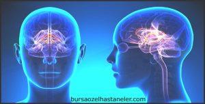 Baş Ağrısı Sebepleri Ve Tedavisi